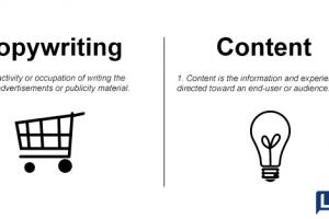 Copywriting Vs. Content definition