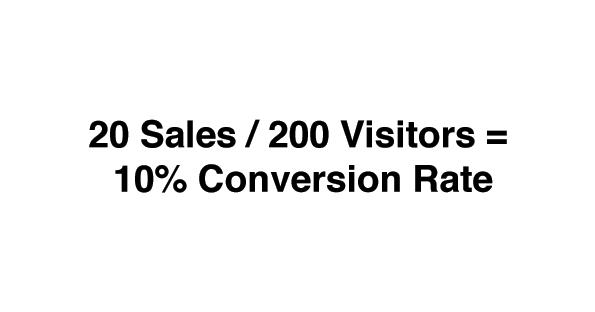 20 sales/200 visitors=10% conversion rate