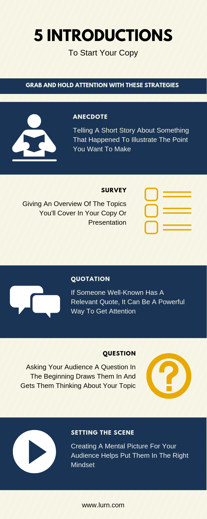 Infographic showing 5 types of introductions: anecdote, survey, quotation, question, setting the scene