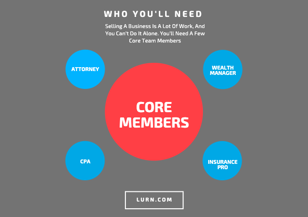 Core members of your team for your exit plan: attorney, CPA, wealth manager, insurance professional