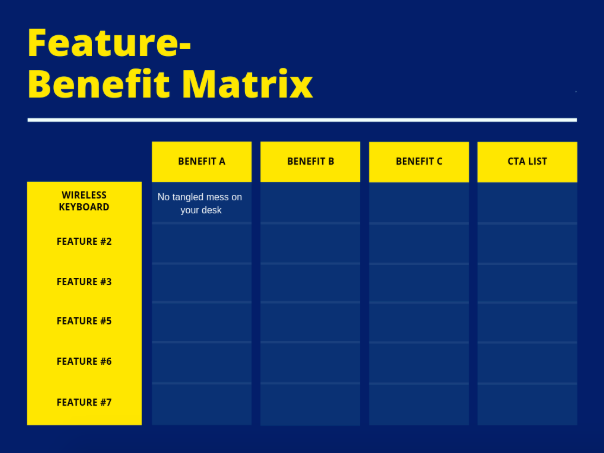 Feature-benefit matrix for sales copywriters
