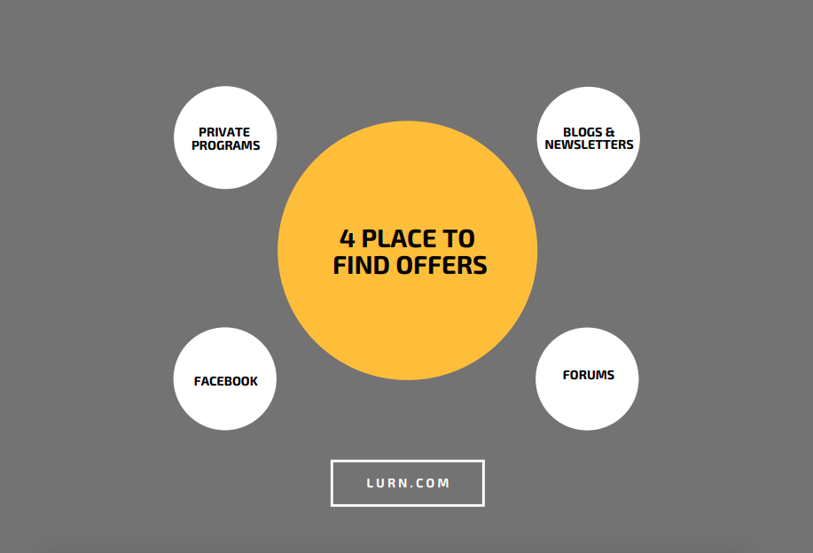 Four places to find the best affiliate programs