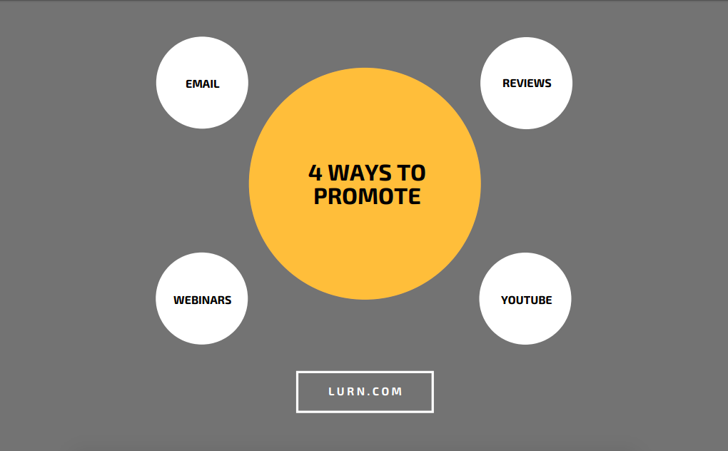 4 Ways To Promote Affiliate Offers